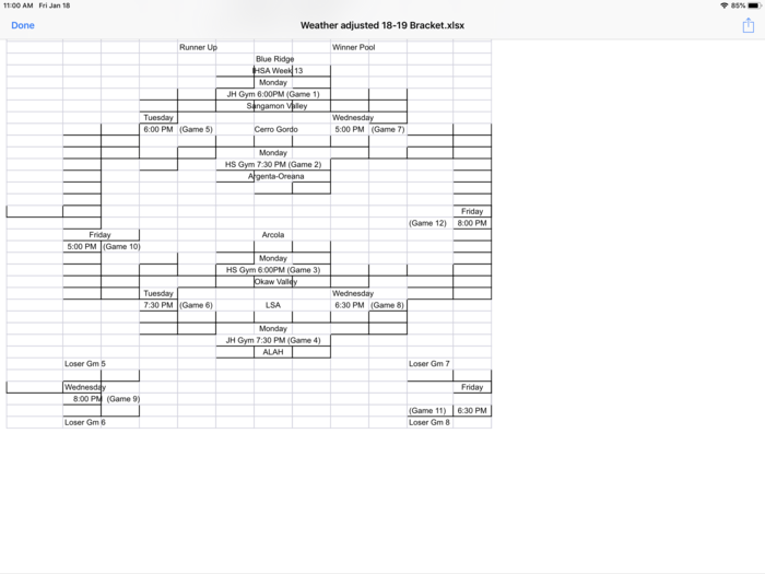 Revised HS Boys LOVC Conference Tournament Bracket