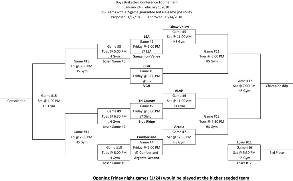 Boys LPC Bracket